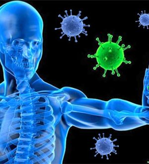 Natural Remedies To Boost Immune System With Video By Sachin Goyal